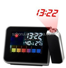 Weather forecast Calendar Digital Clock