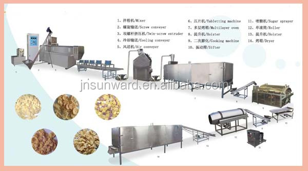 Corn flakes,breakfast cereal,bulk corn flakes processing line