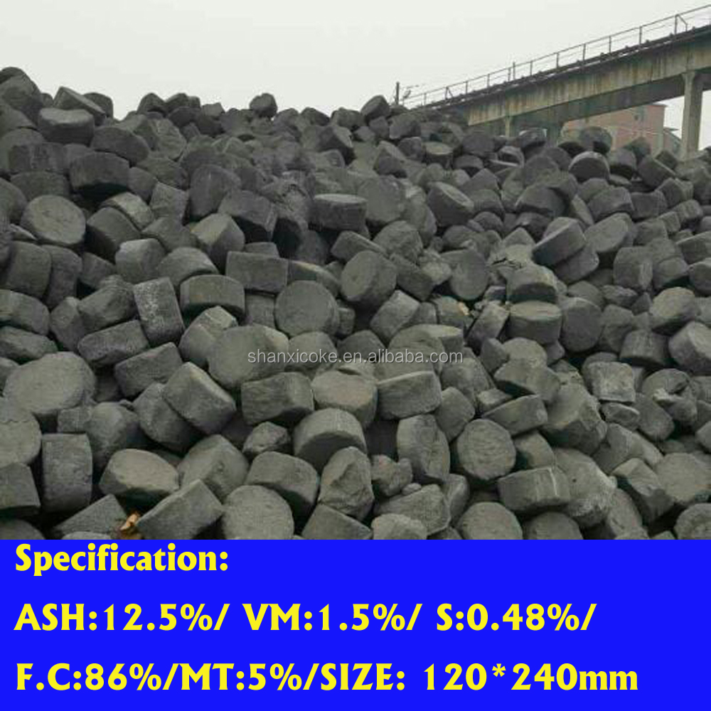 High Quality Formed Coal (Formed Coke)With Low Price