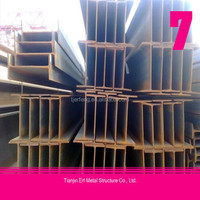 Tianjin metal structural steel i beam price