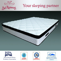 High Quality Knit Fabric Euro Top Spring Mattress