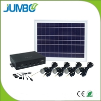 Top level new coming solar generator excitation system