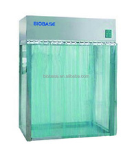 15-suit class100 Laminar Flow Garment Storage Cabinet for clean room with FFU system