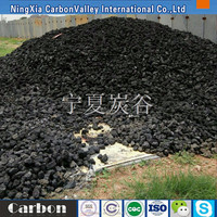 Pet coke fueled Metallurgical Coke Ash 12.5% max