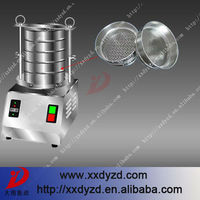 2013 high frequency Sample Preparation and Sieve Analysis