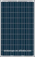 Profession enery product supplier Poly solar panel for solar system 5w to 300w