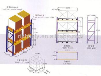 Storage Pallet Rack Start Bay LayoutWarehouse Layout