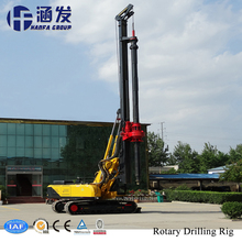 rotary pilling Excavator mounted drill rig with Auger Digger