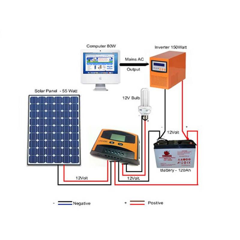 1kw mini off grid grid solar <strong>electricity</strong> generating system for home