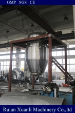 Multifunctional supercritical extraction equipment for wholesales
