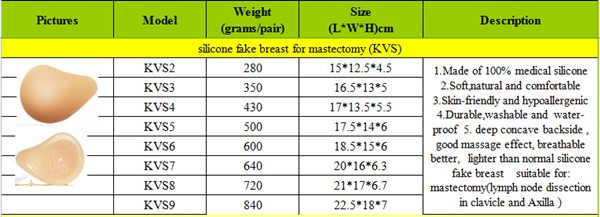 2018 Hot Selling Realistic False Silicone Breast Soft Artificial Boob for Mastectomy Backside Massage Effect Design Breast
