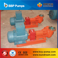 BBP (Sundream) SB 8X6 Sand suction dredge Pump ISO9001 Certified