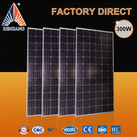 High Efficiency Factory Direct Solar Panels