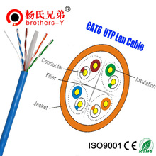Economy packing and competitive price utp cat6 outdoor lan cable