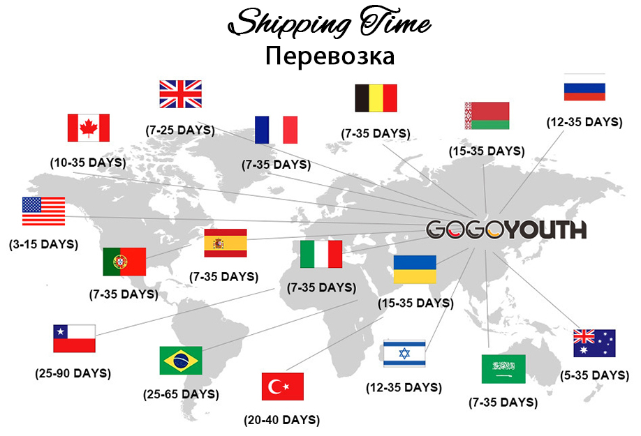 shipping date