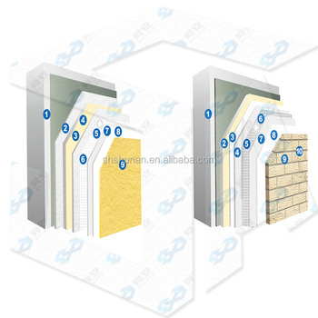 Foam Ceramic Insulation Board Exterior Wall Insulation System Paint Finishes And Brick Veneer