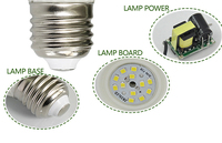 sales promotion high brightness 3w to 12w led bulbs e27