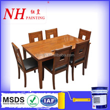 PU waterproof low luster wood lacquer