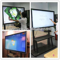 Riotouch LED infrared multi touch screen monitor for school