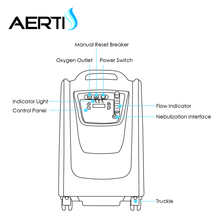 eget portable oxygen concentrator ce for cpap