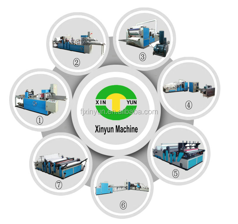 Tissue paper converting machine manufacturer