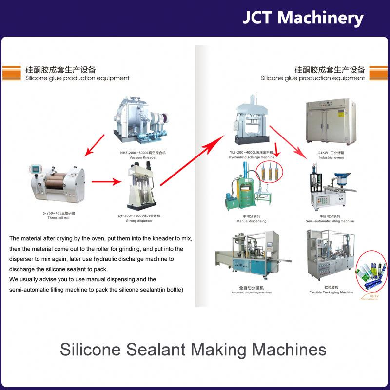 machine for making acetoxy sealant for architectural applications