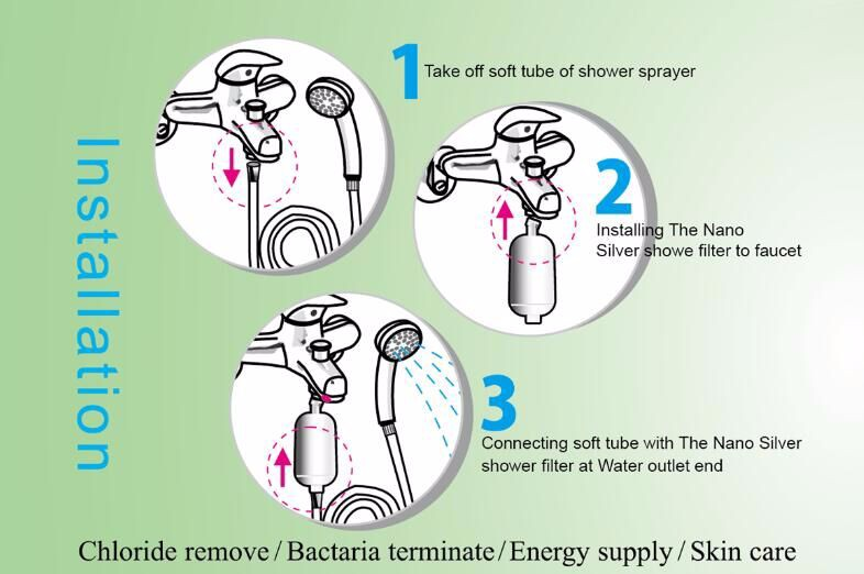 shower filter with nano silver technology pure n safe all water equipment filters. Black Bedroom Furniture Sets. Home Design Ideas