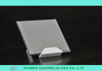 High Quality mirror Aluminium Mirror Silver Mirror Glass
