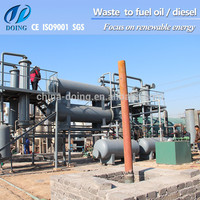 waste plastic/rubber/tire/pyrolysis plant tyre processing to oil
