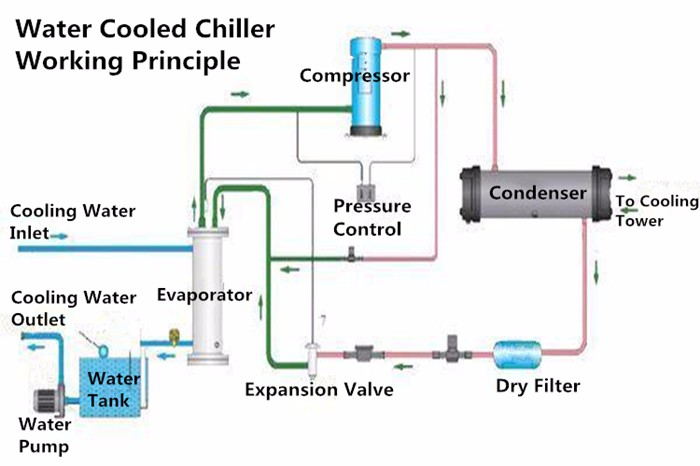 Circuit Symbols furthermore Ldr Circuits besides File Galvanometer scheme also 5HP Industrial Water Cooled Chiller Cooling 60614158351 as well Following Dfm Guidelines Working Sheet Metal. on laser circuit diagram
