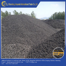 JYL-P2016-2 nut calcined petroleum coke as fuel
