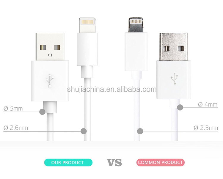 """<mfi certified cable 8 pin chip usb cable charger cable for apple iphone 6>""""Style ="""" background-color: # f5f5f5; """"ori-width ="""" 750 """"ori-height ="""" 602 """"></p><p data-section-blank="""