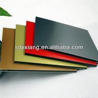 Aluminum Composite Panels for Exterior Wall Paneling Home Depot