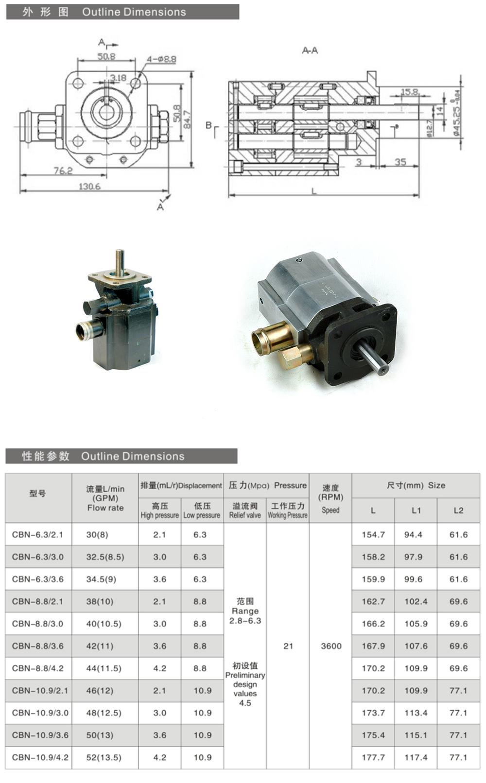 hydraulic double gear pump large flow