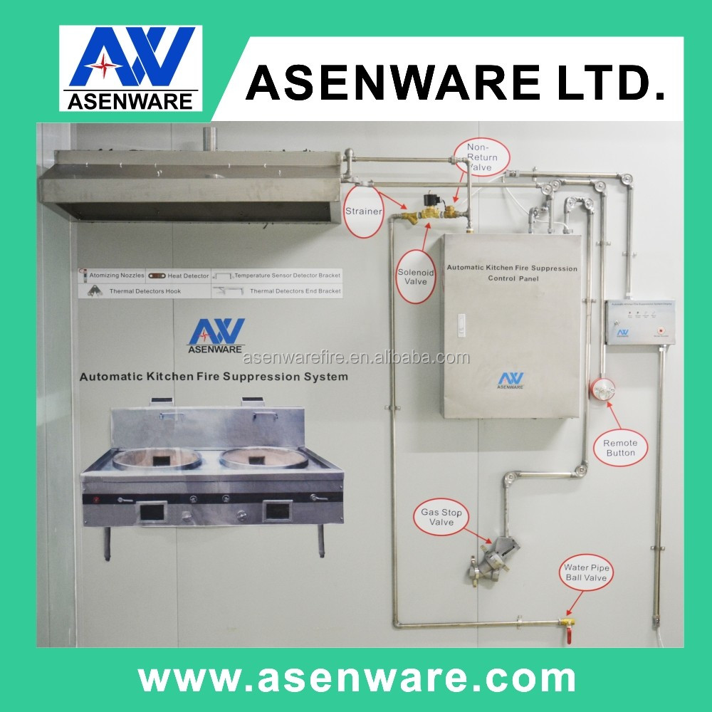 Kitchen fire detection and suppression system