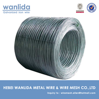 construction GI zinc coating wire(factory)