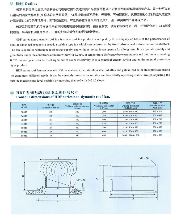 Competitive Price Warehouse Ventilation Exhaust Fans
