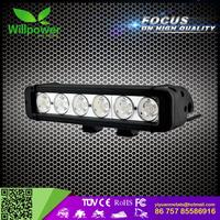 20W led light motorcycle winker lamp with ce Operating Temp -45 to 85