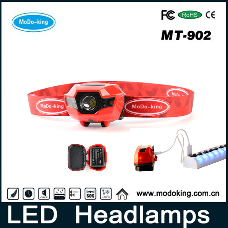 Outdoor Power LED Headlamp Hiking and Camping Equipment, Zoomable Head Torch, bike Helmet Light Headlight