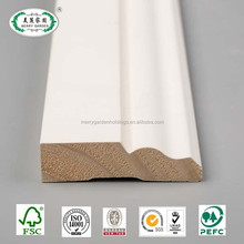 Gypsum Making Skirting