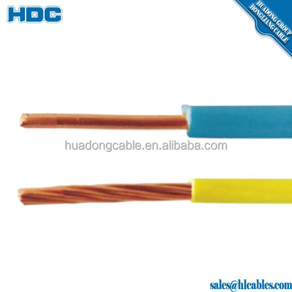 Types Of Copper Wire : Types of copper wire bing images