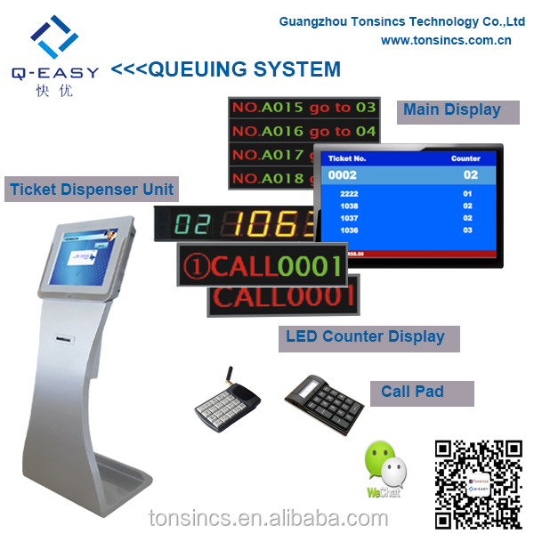 Automatic Complete Bank/Government Wireless Queuing Management System