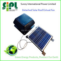 2015 Newest Solar Home Appliance of Roof Top Air Ventilation Fan Made in China