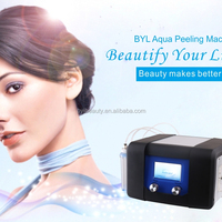 Best Personal Care Beauty Device Facial