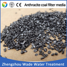 1-2mm 2-4mm russia anthracite coal with low sulfer content