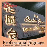 Fancy Building Back-lit LED Stainless-Steel building Sign