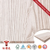 China super glue wood chips mixing glue different colors