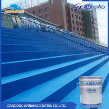 AB881 metal pre-treatment assembly line usage inorganic zinc rich primer