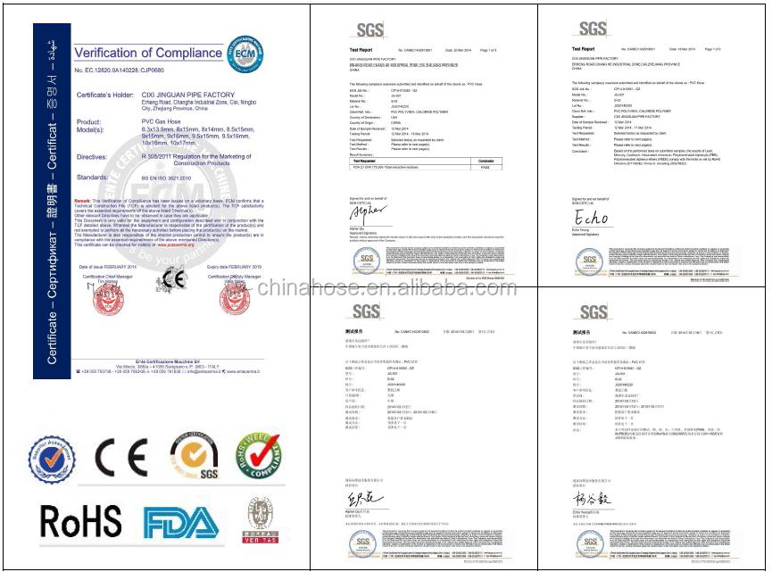 Cixi Jinguan Philippines Low Pressure Blue Gas PipesBraided LPG
