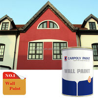 Hot Selling!!! CARPOLY High Performance Silicone Emulsion Coating